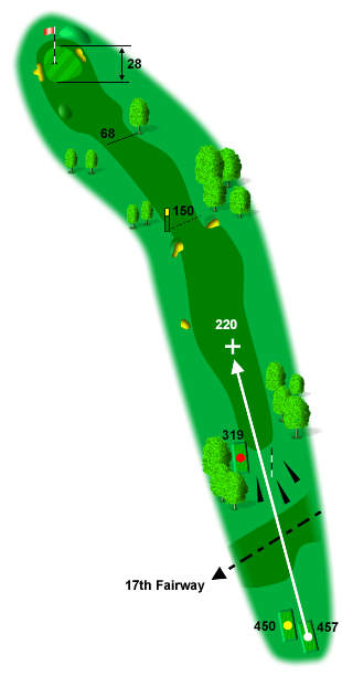 Hole 18 Guide Image