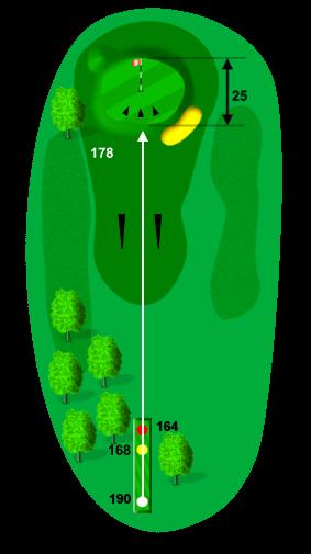 Hole 2 Guide Image